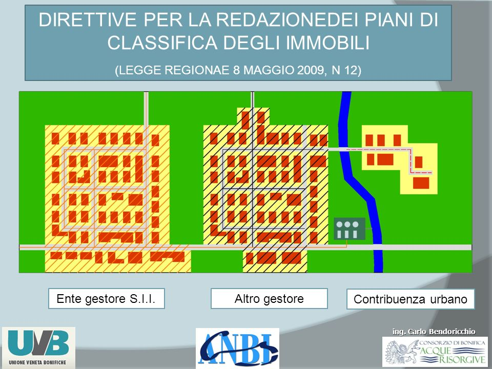 ing. Carlo Bendoricchio DIRETTIVE PER LA REDAZIONEDEI PIANI DI CLASSIFICA DEGLI IMMOBILI (LEGGE REGIONAE 8 MAGGIO 2009, N 12) Ente gestore S.I.I.Altro