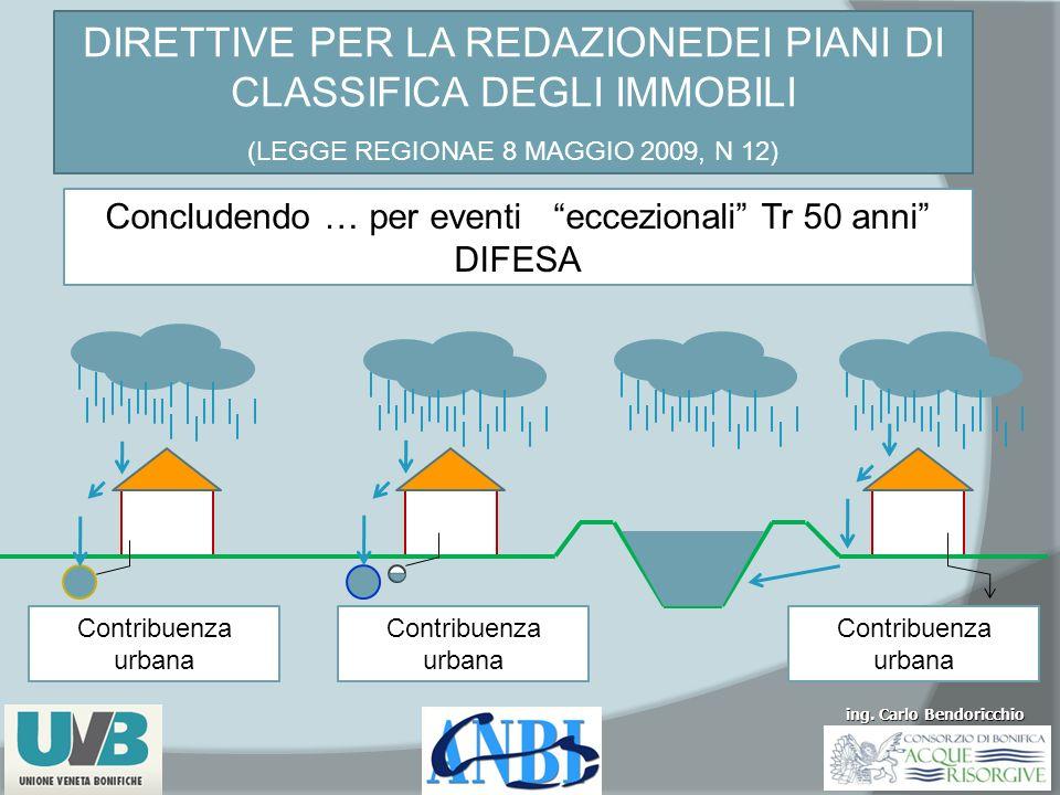 ing. Carlo Bendoricchio DIRETTIVE PER LA REDAZIONEDEI PIANI DI CLASSIFICA DEGLI IMMOBILI (LEGGE REGIONAE 8 MAGGIO 2009, N 12) Concludendo … per eventi