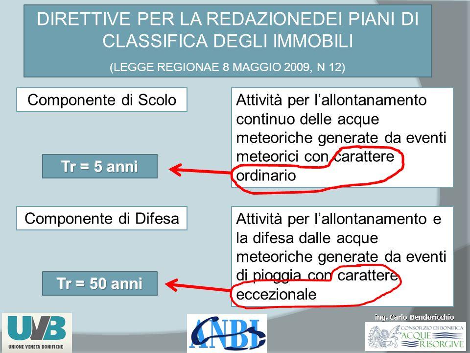 ing. Carlo Bendoricchio DIRETTIVE PER LA REDAZIONEDEI PIANI DI CLASSIFICA DEGLI IMMOBILI (LEGGE REGIONAE 8 MAGGIO 2009, N 12) Componente di Difesa Com