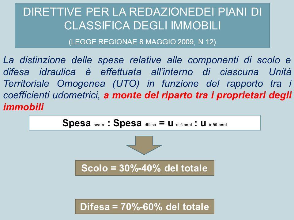 DIRETTIVE PER LA REDAZIONEDEI PIANI DI CLASSIFICA DEGLI IMMOBILI (LEGGE REGIONAE 8 MAGGIO 2009, N 12) Spesa scolo : Spesa difesa = u tr 5 anni : u tr
