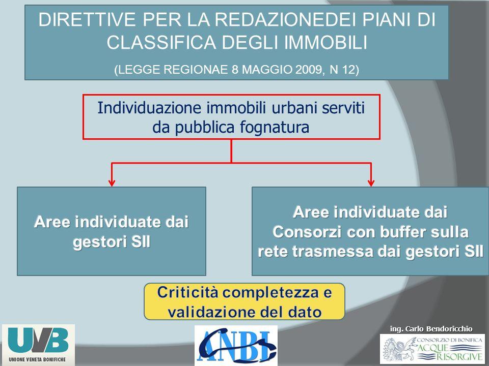 ing. Carlo Bendoricchio DIRETTIVE PER LA REDAZIONEDEI PIANI DI CLASSIFICA DEGLI IMMOBILI (LEGGE REGIONAE 8 MAGGIO 2009, N 12) Individuazione immobili