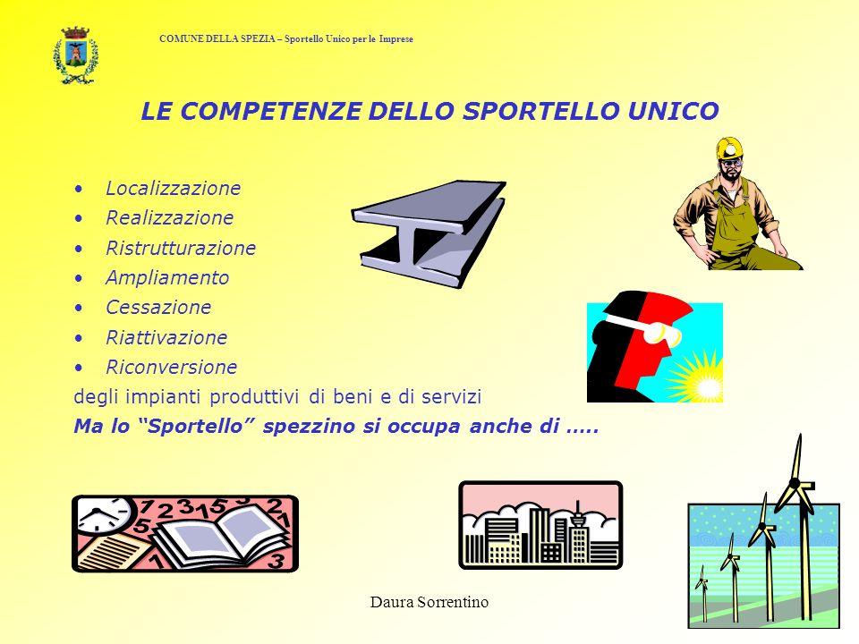 Daura Sorrentino9 Con lo Sportello Unico per le Imprese limprenditore non deve più inventarsi che cosa gli può essere richiesto, né peregrinare tra una miriade di Enti ed uffici diversi.