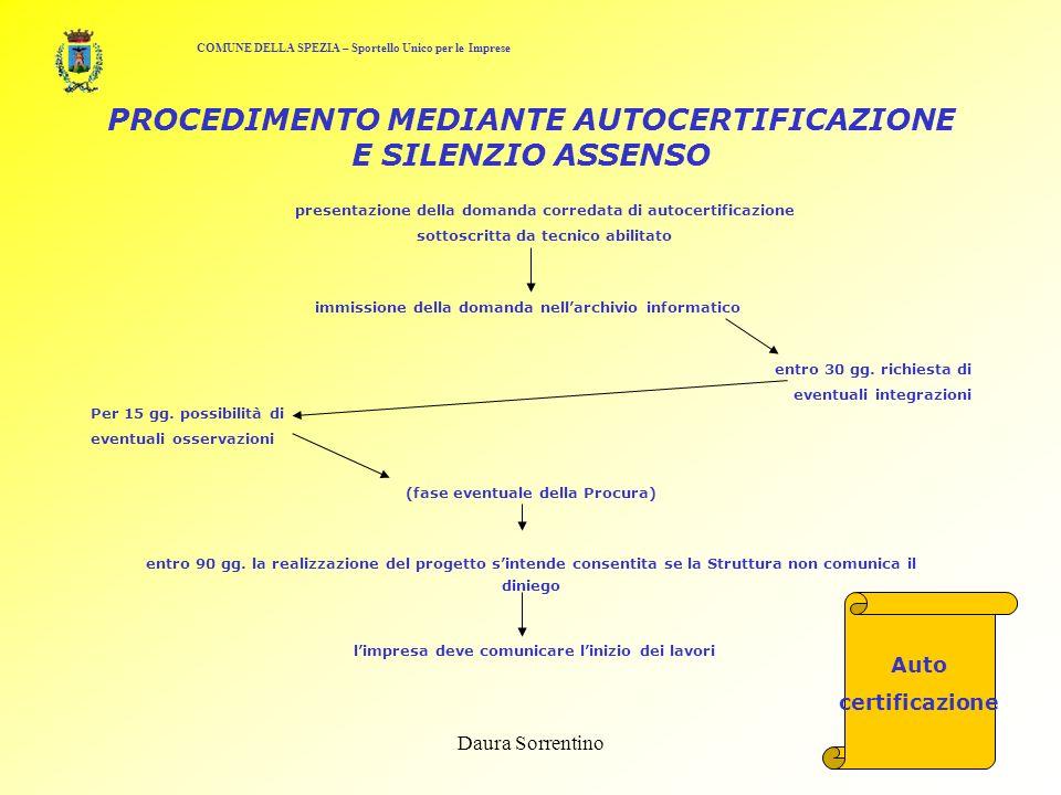 LE FUNZIONI DELLO SPORTELLO UNICO Promozione e sviluppo del territorio Marketing territoriale Autocertificazione Conferenze dei Servizi Semplificazione amministrativa Ho un sogno.
