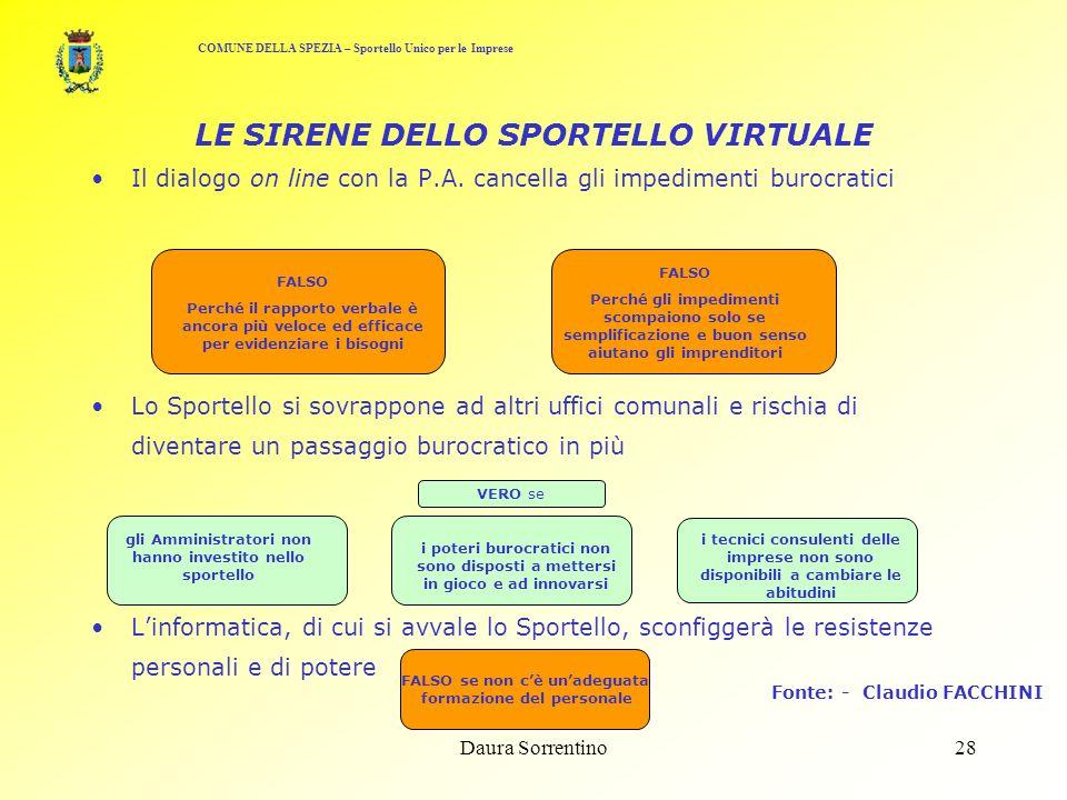 Daura Sorrentino27 Ma prossimamente anche… Le Audio e Video conferenze!!.