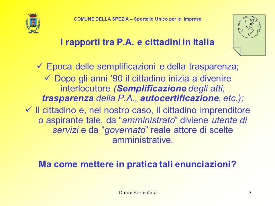Daura Sorrentino3 COMUNE DELLA SPEZIA – Sportello Unico per le Imprese I rapporti tra P.A.