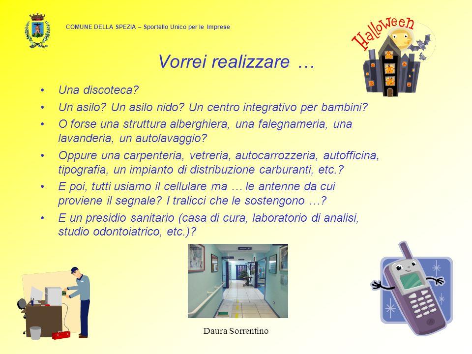 Daura Sorrentino4 Le norme che regolano lo Sportello D.