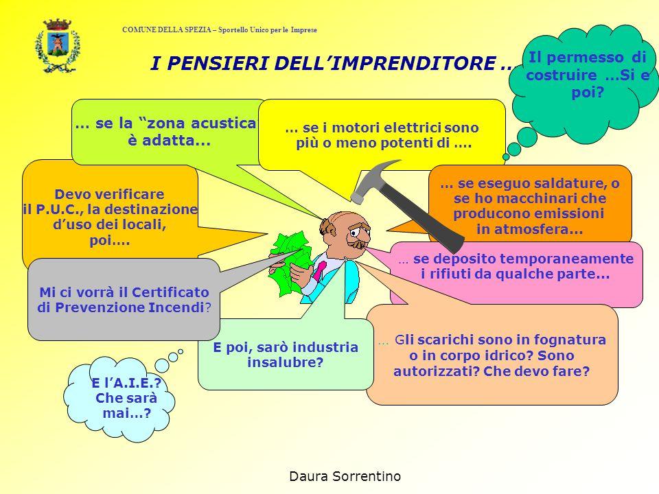 Daura Sorrentino37 Lo Sportello on – line I quesiti
