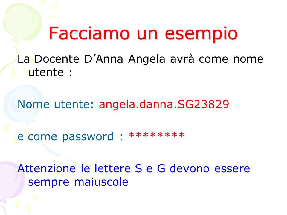 Facciamo un esempio La Docente DAnna Angela avrà come nome utente : Nome utente: angela.danna.SG23829 e come password : ******** Attenzione le lettere