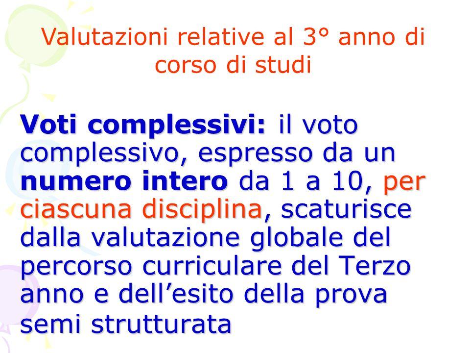 Voti complessivi: il voto complessivo, espresso da un numero intero da 1 a 10, per ciascuna disciplina, scaturisce dalla valutazione globale del perco