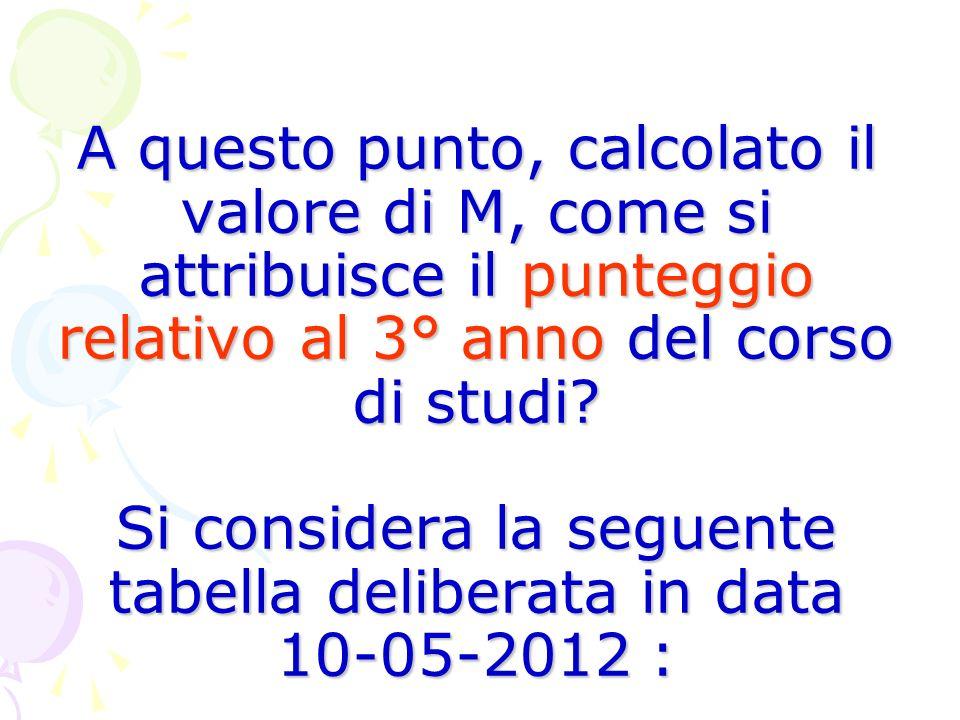 A questo punto, calcolato il valore di M, come si attribuisce il punteggio relativo al 3° anno del corso di studi? Si considera la seguente tabella de