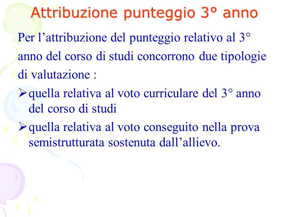 Attribuzione punteggio 3° anno Per lattribuzione del punteggio relativo al 3° anno del corso di studi concorrono due tipologie di valutazione : quella