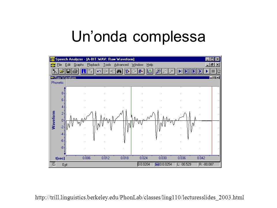 Unonda complessa http://trill.linguistics.berkeley.edu/PhonLab/classes/ling110/lecturesslides_2003.html