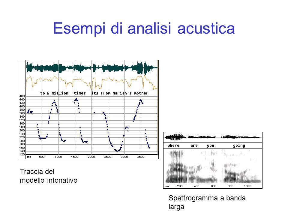 Esempi di analisi acustica Spettrogramma a banda larga Traccia del modello intonativo