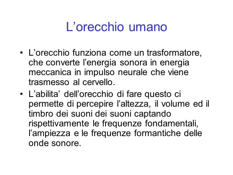 La struttura dellorecchio Lorecchio consiste di tre parti principali: Lorecchio esterno serve a raccogliere e incanalare il suono fino allorecchio medio.