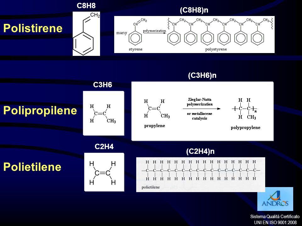 Sistema Qualità Certificato UNI EN ISO 9001:2008 (C8H8)n Polistirene Polipropilene (C3H6)n C8H8 C3H6 Polietilene C2H4 (C2H4)n