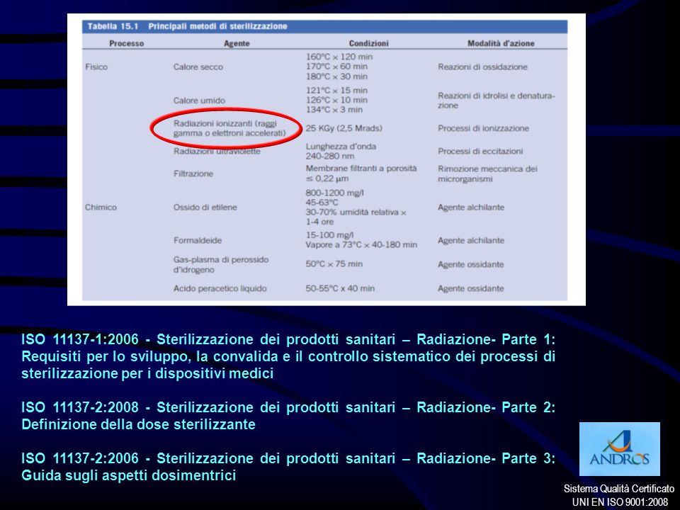 Sistema Qualità Certificato UNI EN ISO 9001:2008 ISO 11137-1:2006 - Sterilizzazione dei prodotti sanitari – Radiazione- Parte 1: Requisiti per lo svil