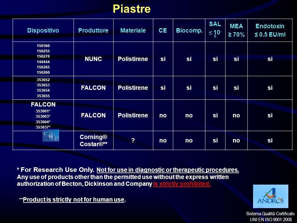 Sistema Qualità Certificato UNI EN ISO 9001:2008 DispositivoProduttoreMaterialeCEBiocomp. SAL 10 - 6 MEA 70% Endotoxin 0.5 EU/ml 150360 150255 150270