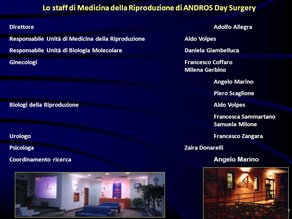 Sistema Qualità Certificato UNI EN ISO 9001:2008 Lo staff di Medicina della Riproduzione di ANDROS Day Surgery DirettoreAdolfo Allegra Responsabile Un