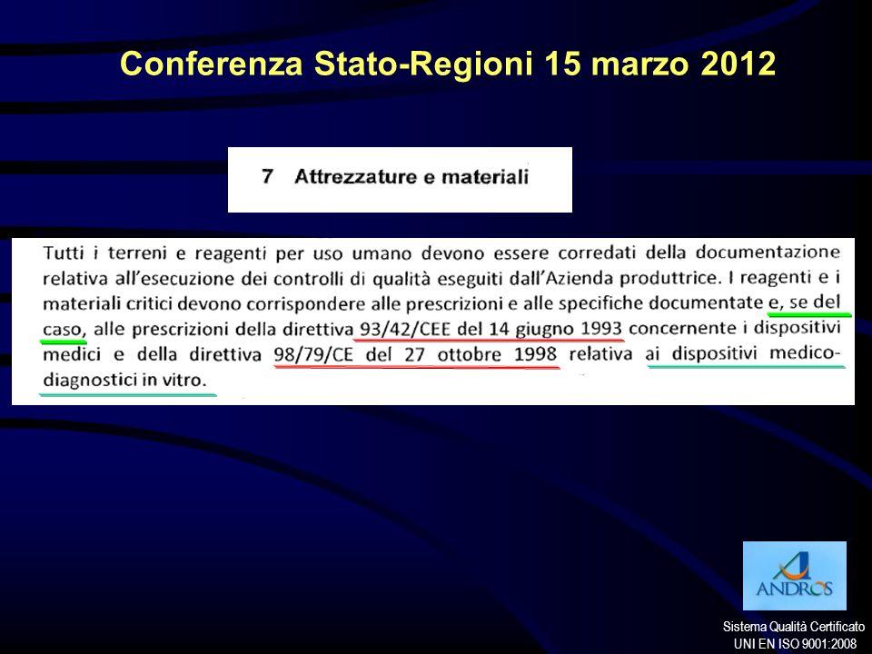 Sistema Qualità Certificato UNI EN ISO 9001:2008 Conferenza Stato-Regioni 15 marzo 2012