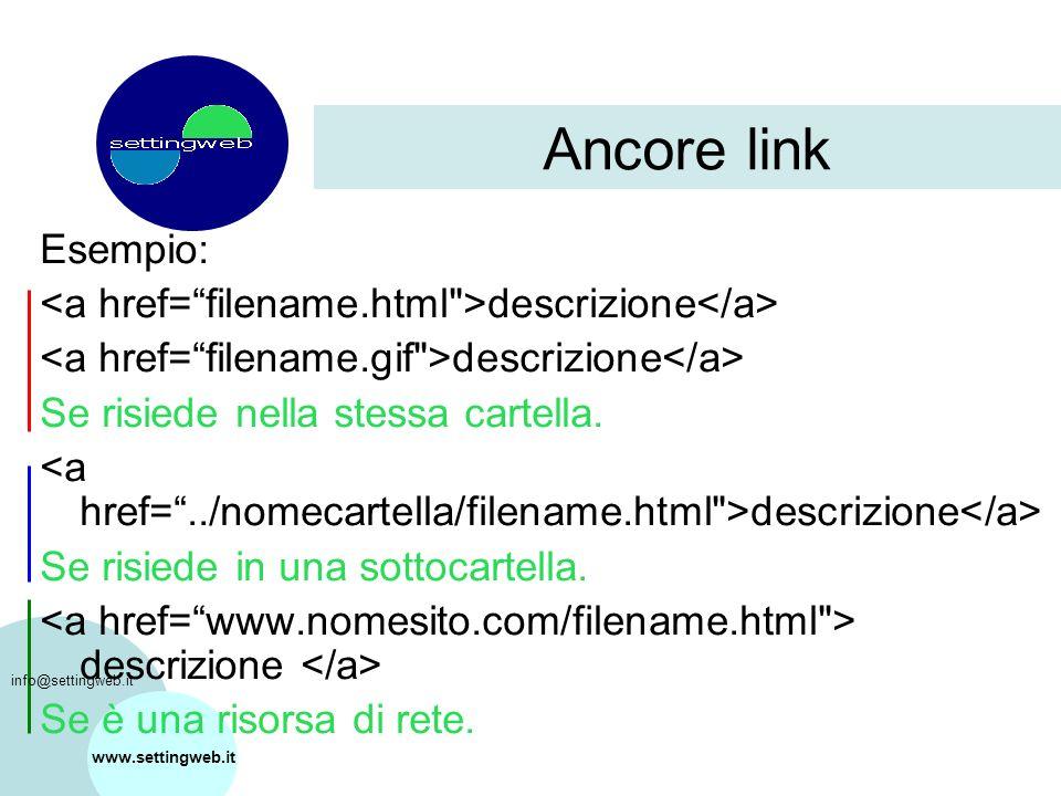 Ancore link www.settingweb.it Esempio: descrizione Se risiede nella stessa cartella.