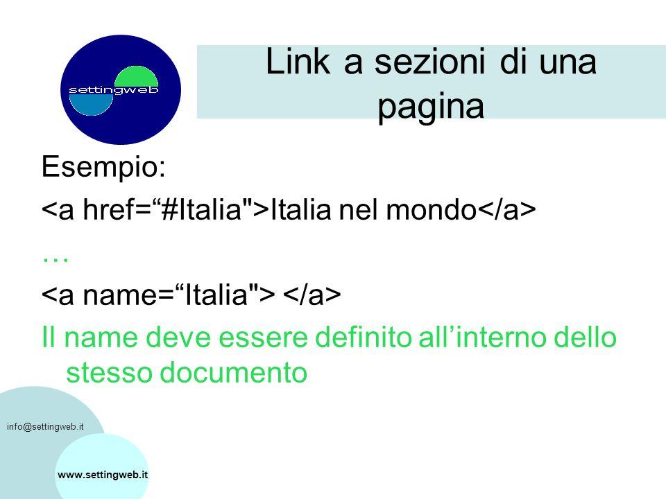 Link a sezioni di una pagina www.settingweb.it Esempio: Italia nel mondo … Il name deve essere definito allinterno dello stesso documento info@settingweb.it
