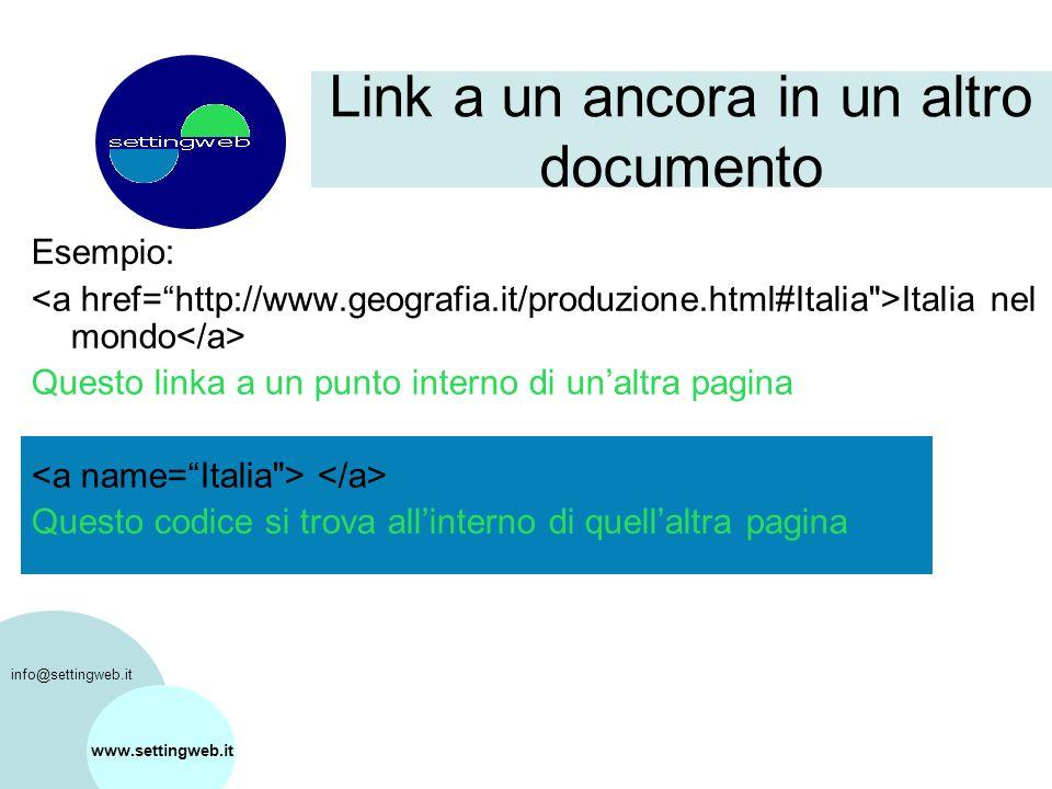 Link a un ancora in un altro documento www.settingweb.it Esempio: Italia nel mondo Questo linka a un punto interno di unaltra pagina Questo codice si trova allinterno di quellaltra pagina info@settingweb.it