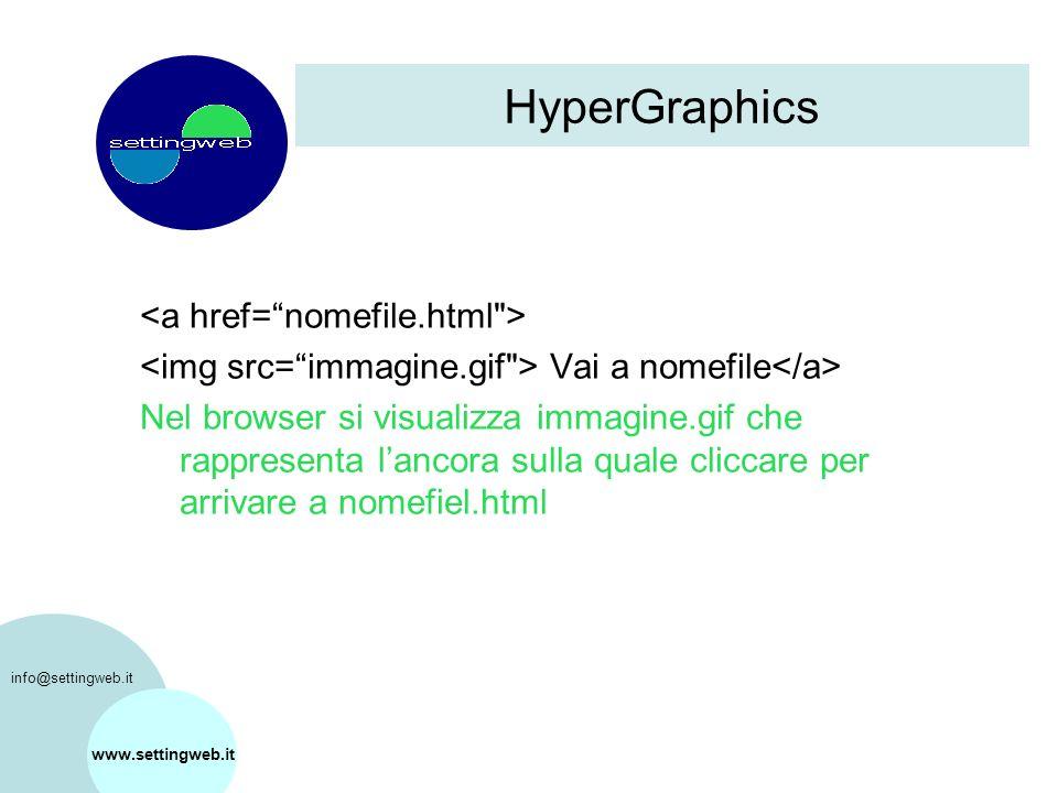 HyperGraphics www.settingweb.it Vai a nomefile Nel browser si visualizza immagine.gif che rappresenta lancora sulla quale cliccare per arrivare a nomefiel.html info@settingweb.it