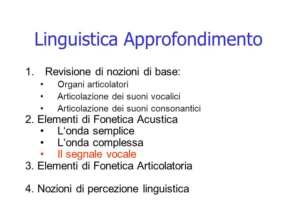 1.Revisione di nozioni di base: Organi articolatori Articolazione dei suoni vocalici Articolazione dei suoni consonantici 2. Elementi di Fonetica Acus