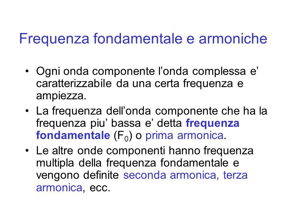 Frequenza fondamentale e armoniche Ogni onda componente londa complessa e caratterizzabile da una certa frequenza e ampiezza. La frequenza dellonda co