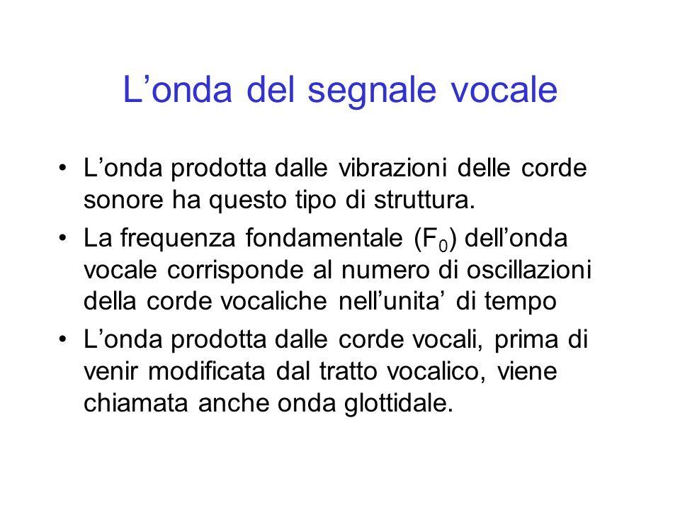 Londa del segnale vocale Londa prodotta dalle vibrazioni delle corde sonore ha questo tipo di struttura. La frequenza fondamentale (F 0 ) dellonda voc