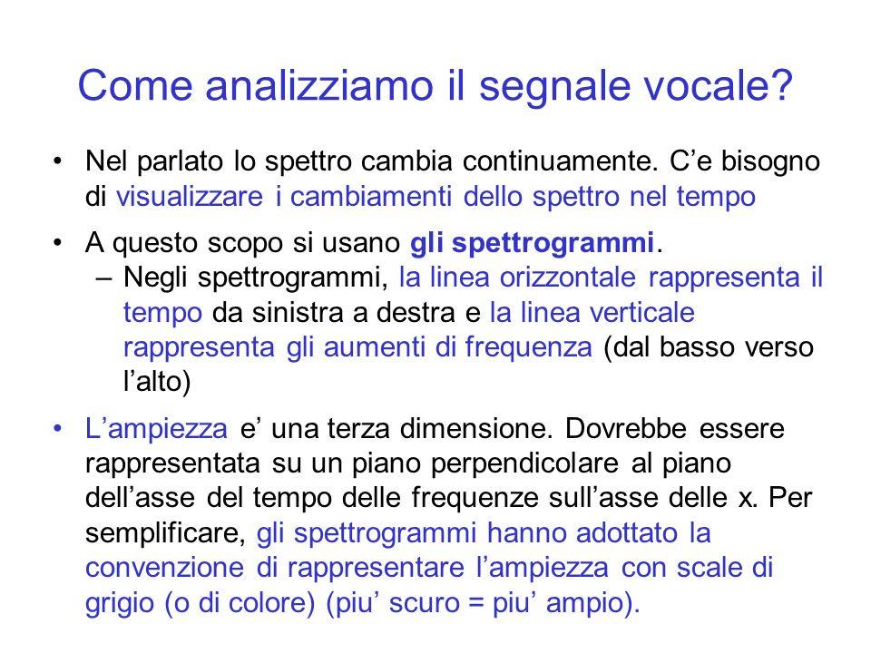 Come analizziamo il segnale vocale? Nel parlato lo spettro cambia continuamente. Ce bisogno di visualizzare i cambiamenti dello spettro nel tempo A qu