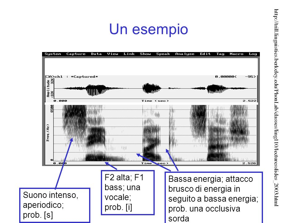 Un esempio Suono intenso, aperiodico; prob. [s] F2 alta; F1 bass; una vocale; prob. [i] Bassa energia; attacco brusco di energia in seguito a bassa en