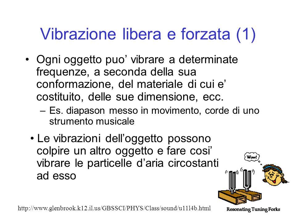 Vibrazione libera e forzata (1) Ogni oggetto puo vibrare a determinate frequenze, a seconda della sua conformazione, del materiale di cui e costituito