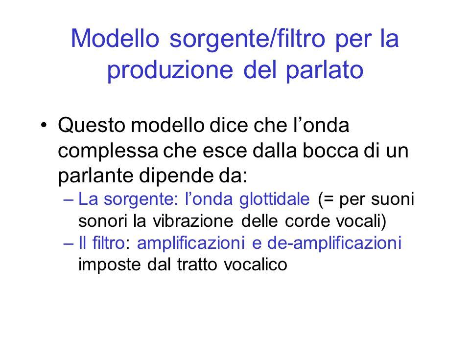 Modello sorgente/filtro per la produzione del parlato Questo modello dice che londa complessa che esce dalla bocca di un parlante dipende da: –La sorg