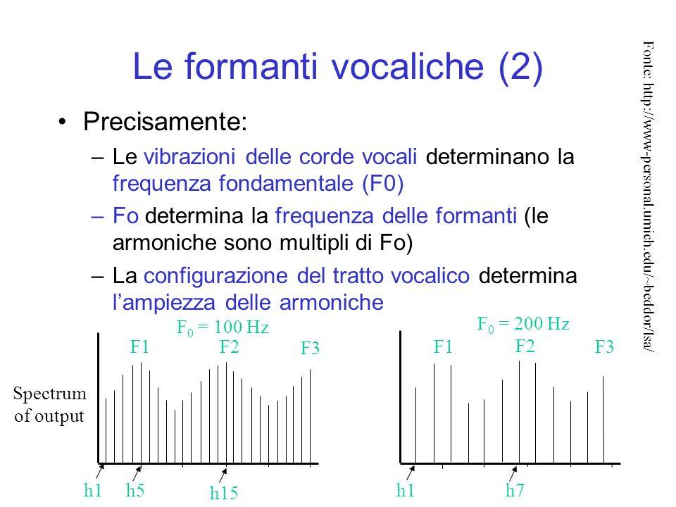 Le formanti vocaliche (2) Precisamente: –Le vibrazioni delle corde vocali determinano la frequenza fondamentale (F0) –Fo determina la frequenza delle