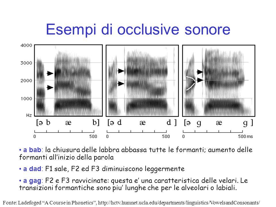 Esempi di occlusive sonore a bab: la chiusura delle labbra abbassa tutte le formanti; aumento delle formanti allinizio della parola a dad: F1 sale, F2