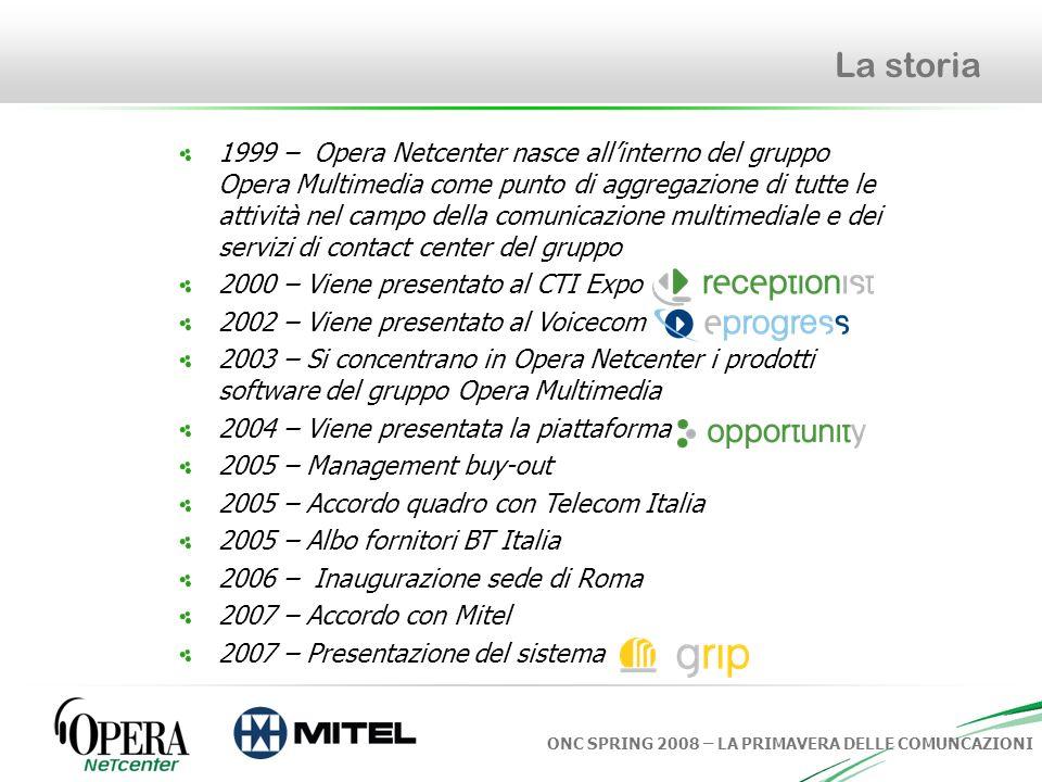 ONC SPRING 2008 – LA PRIMAVERA DELLE COMUNCAZIONI 1999 – Opera Netcenter nasce allinterno del gruppo Opera Multimedia come punto di aggregazione di tu