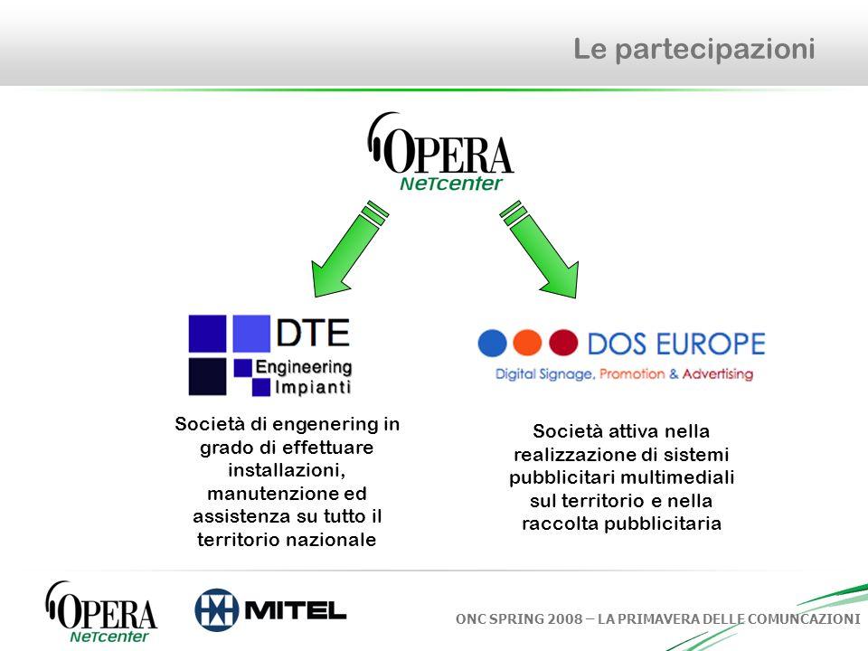 ONC SPRING 2008 – LA PRIMAVERA DELLE COMUNCAZIONI Le partecipazioni Società attiva nella realizzazione di sistemi pubblicitari multimediali sul territ