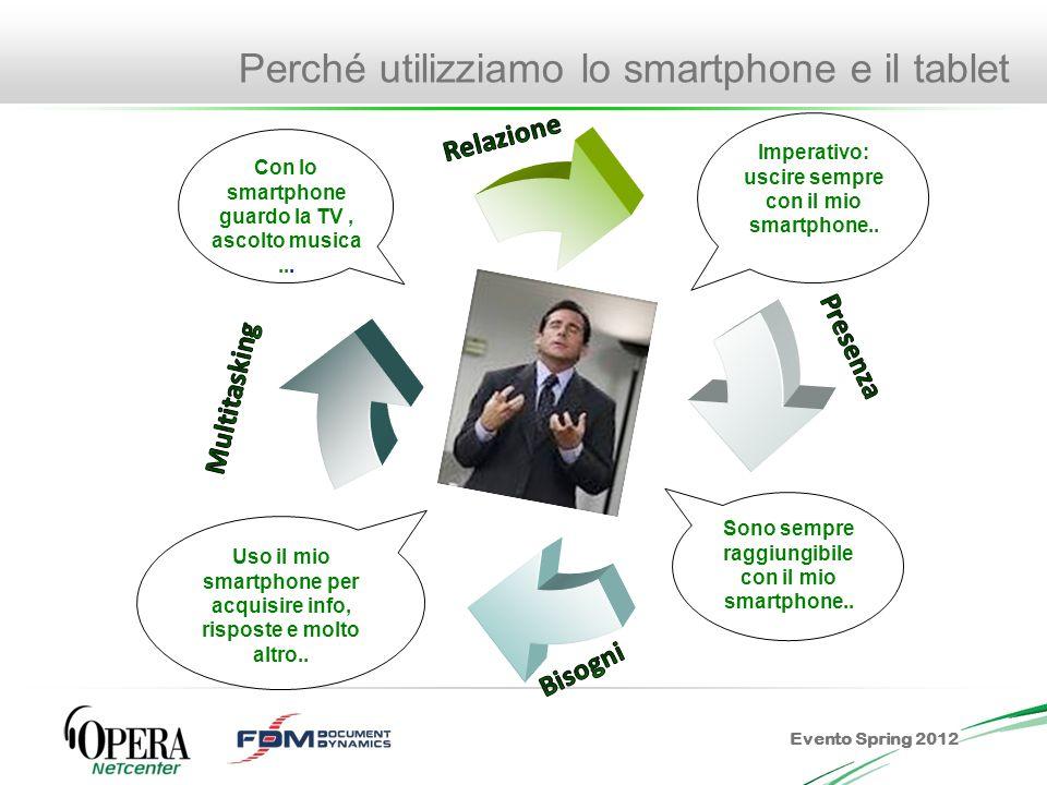 Evento Spring 2012 Cliente sovrano Il CLIENTE crea il bisogno e partecipa alla costruzione del mercato Lei ci dice quello che dobbiamo fare e noi lo facciamo..