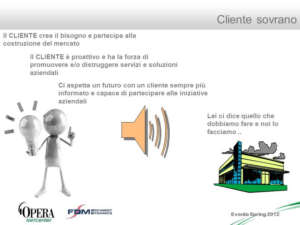 Evento Spring 2012 Open innovation Utilità/divertimento CRM Utente Agisce, informaCapacità dascolto dellazienda Risposta dellazienda
