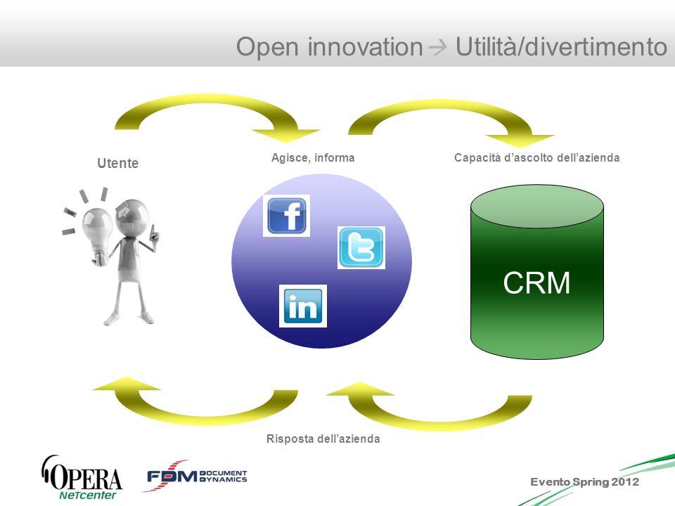 Evento Spring 2012 Integrazione con i social network Opportunity è integrato al social network facebook PERCHE.