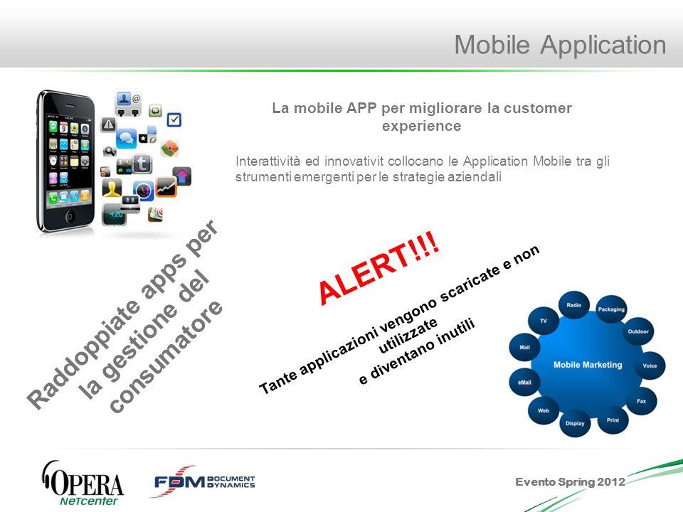 Evento Spring 2012 Integrazione con i social network Condividere Passioni, esperienze, desideri, preferenze..