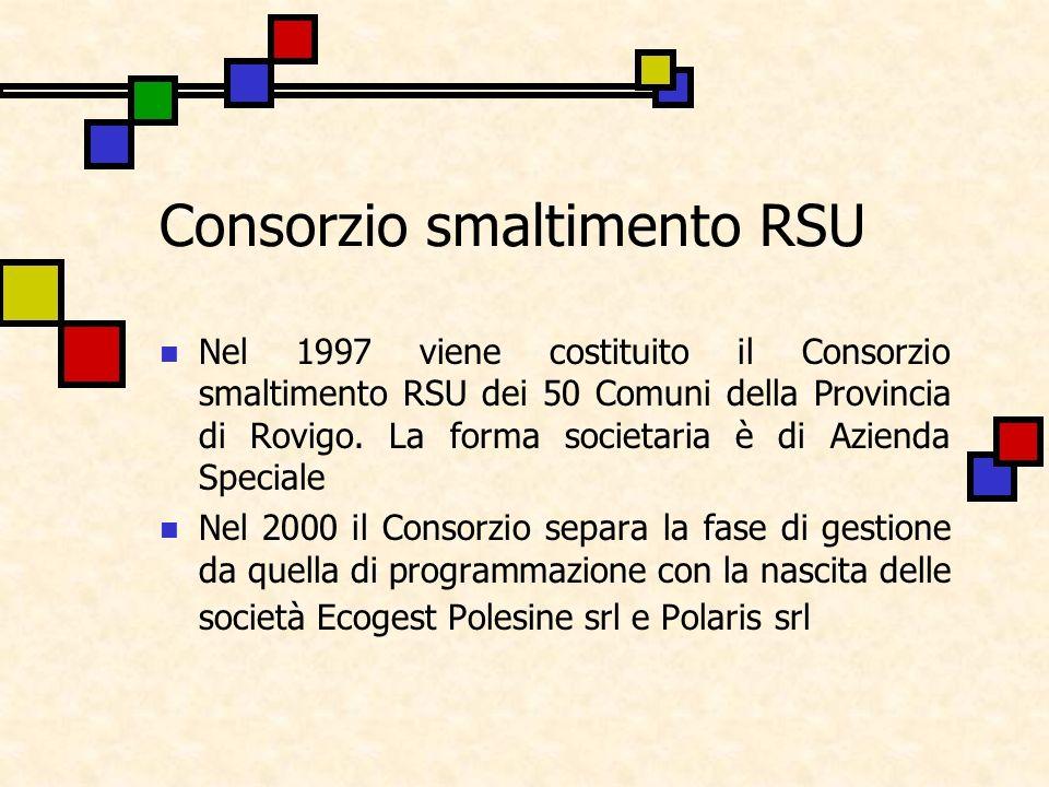 Consorzio smaltimento RSU Nel 1997 viene costituito il Consorzio smaltimento RSU dei 50 Comuni della Provincia di Rovigo. La forma societaria è di Azi