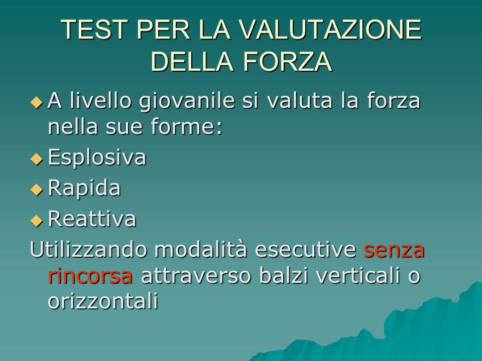 TEST PER LA VALUTAZIONE DELLA FORZA A livello giovanile si valuta la forza nella sue forme: A livello giovanile si valuta la forza nella sue forme: Es