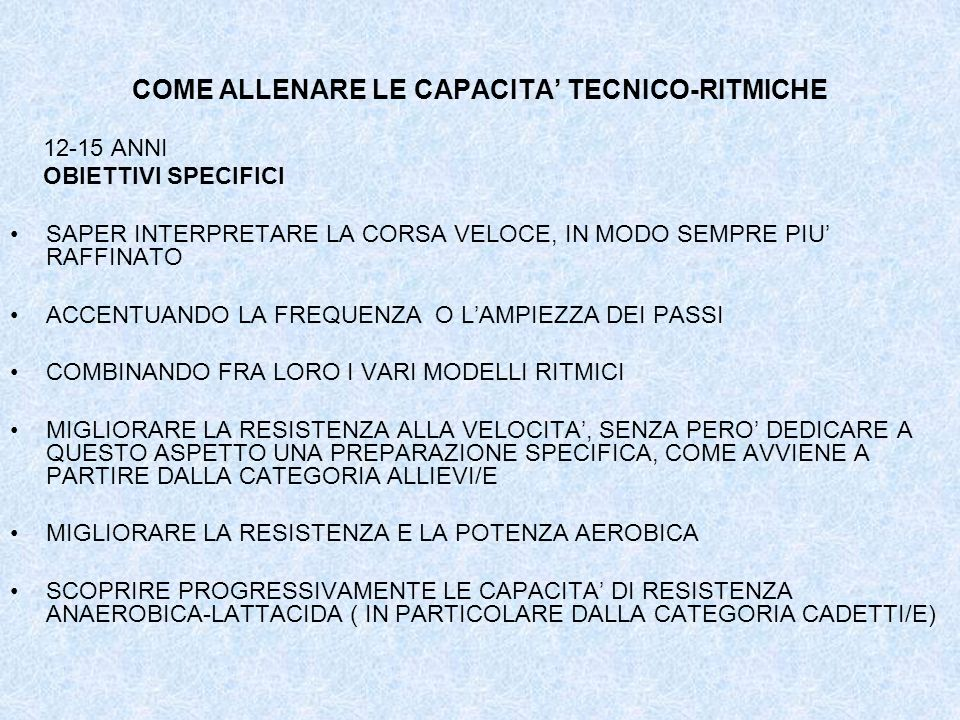 COME ALLENARE LE CAPACITA TECNICO-RITMICHE 12-15 ANNI OBIETTIVI SPECIFICI SAPER INTERPRETARE LA CORSA VELOCE, IN MODO SEMPRE PIU RAFFINATO ACCENTUANDO LA FREQUENZA O LAMPIEZZA DEI PASSI COMBINANDO FRA LORO I VARI MODELLI RITMICI MIGLIORARE LA RESISTENZA ALLA VELOCITA, SENZA PERO DEDICARE A QUESTO ASPETTO UNA PREPARAZIONE SPECIFICA, COME AVVIENE A PARTIRE DALLA CATEGORIA ALLIEVI/E MIGLIORARE LA RESISTENZA E LA POTENZA AEROBICA SCOPRIRE PROGRESSIVAMENTE LE CAPACITA DI RESISTENZA ANAEROBICA-LATTACIDA ( IN PARTICOLARE DALLA CATEGORIA CADETTI/E)