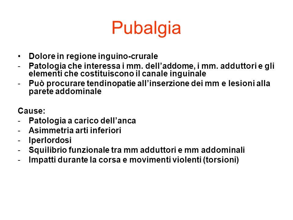 Pubalgia Dolore in regione inguino-crurale -Patologia che interessa i mm. delladdome, i mm. adduttori e gli elementi che costituiscono il canale ingui