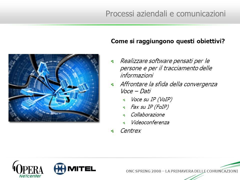 ONC SPRING 2008 – LA PRIMAVERA DELLE COMUNCAZIONI Processi aziendali e comunicazioni Come si raggiungono questi obiettivi.