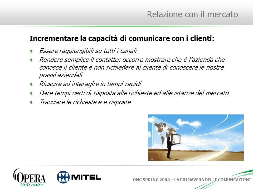 ONC SPRING 2008 – LA PRIMAVERA DELLE COMUNCAZIONI Relazione con il mercato Benefici : Clienti soddisfatti Passaparola: quale migliore strategia di marketing.