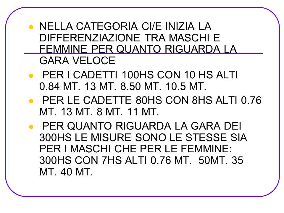 NELLA CATEGORIA CI/E INIZIA LA DIFFERENZIAZIONE TRA MASCHI E FEMMINE PER QUANTO RIGUARDA LA GARA VELOCE PER I CADETTI 100HS CON 10 HS ALTI 0.84 MT. 13