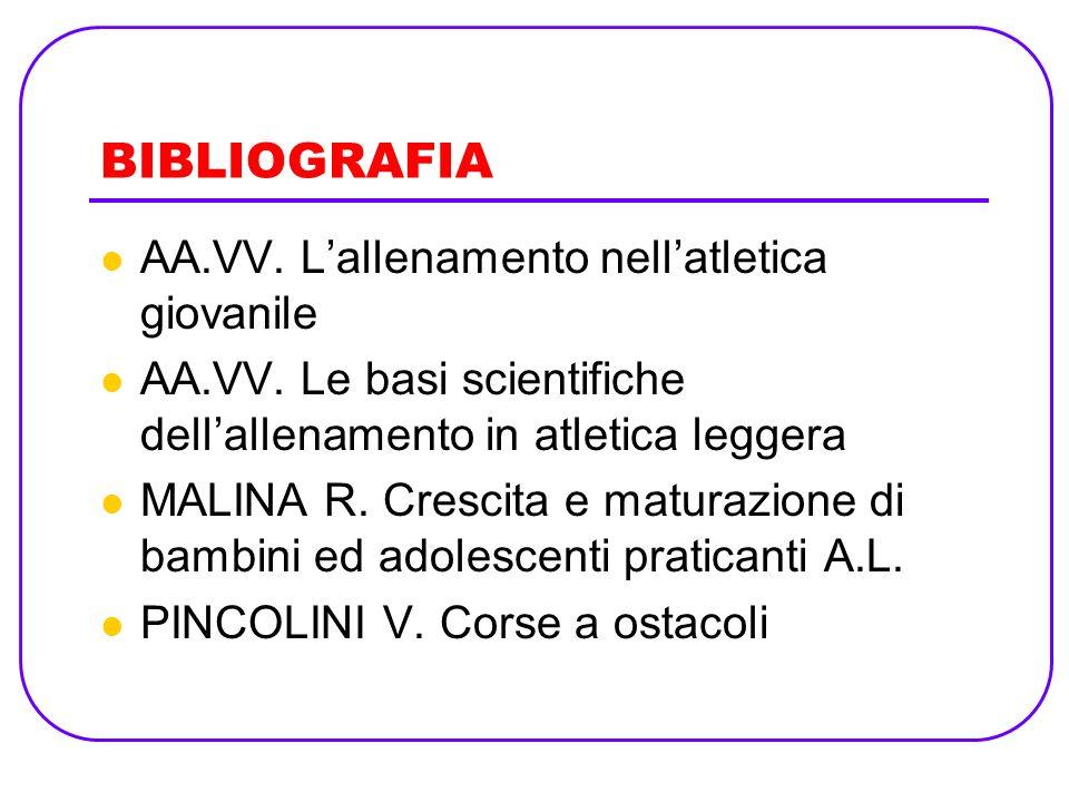 BIBLIOGRAFIA AA.VV. Lallenamento nellatletica giovanile AA.VV. Le basi scientifiche dellallenamento in atletica leggera MALINA R. Crescita e maturazio